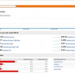 Google's Adsense, Analytics integration enters beta phase