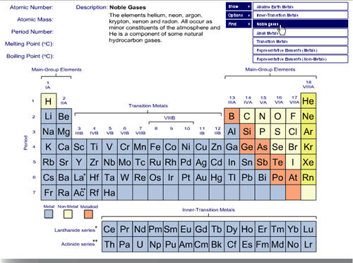 The periodic table free chemistry table software periodic table urtaz Choice Image