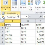 Excel data analysis with pivot tables, charts and slicers