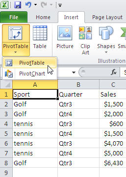 Pivot Table Data Source