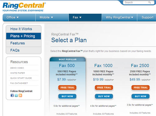 Send Fax Online through ringcentral.com