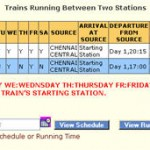 Indian Railways train status enquiry