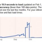 How to speed up websites and impress google